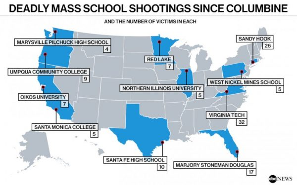 Map of US Deadly Shootings